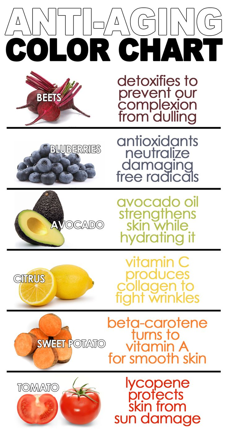 Colorful anti aging foods