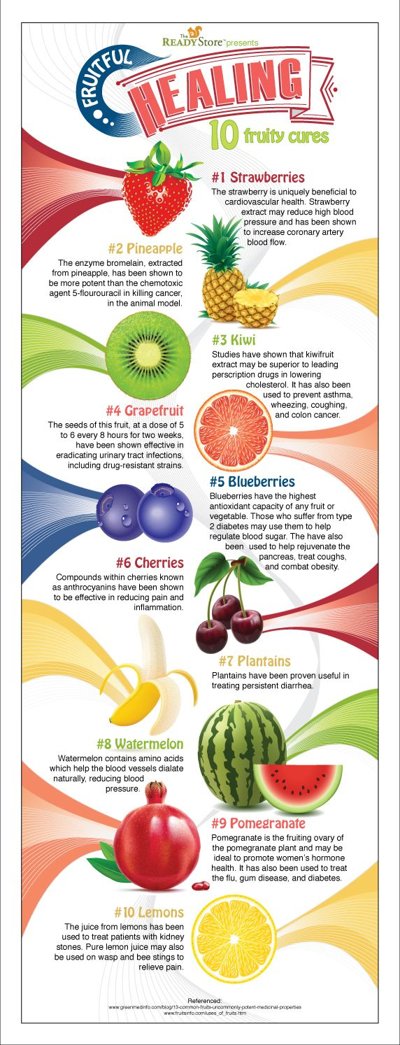 Fruits that heal