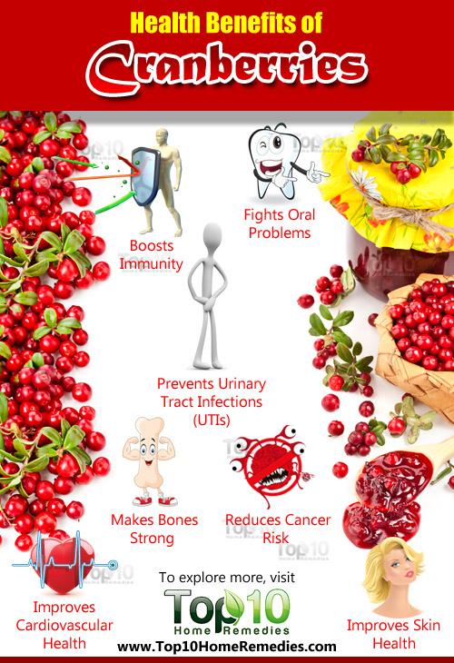 Cranberries - health benefits