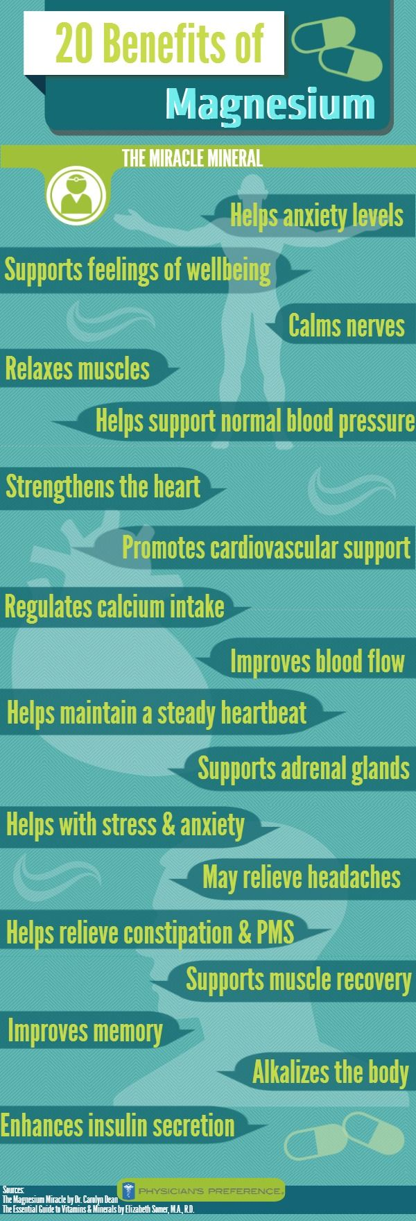 Magnesium benefits - top 20