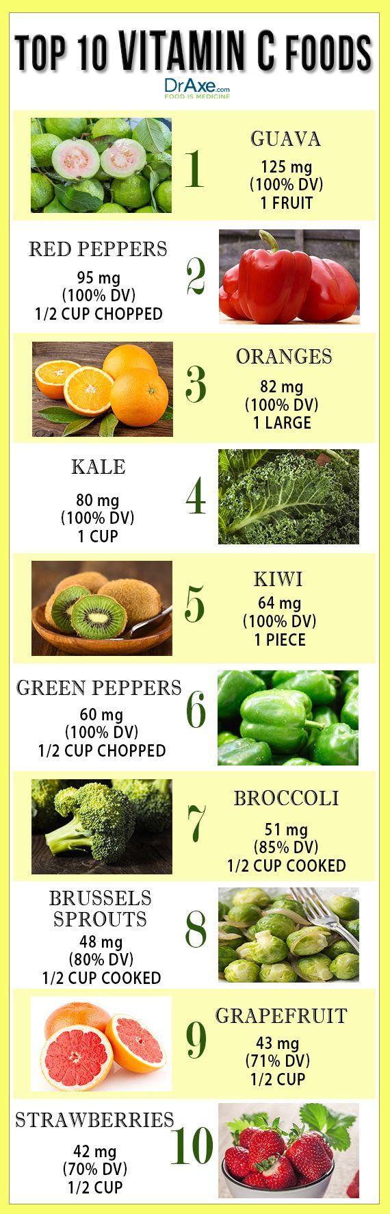 Vitamin c foods - top ten