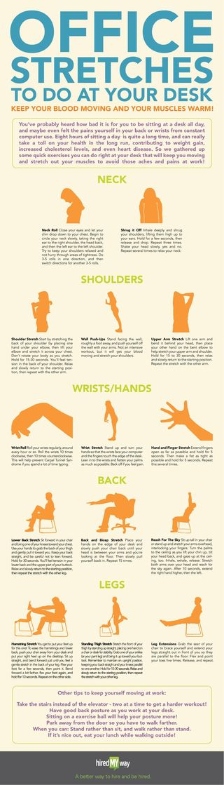 Office stretches chart